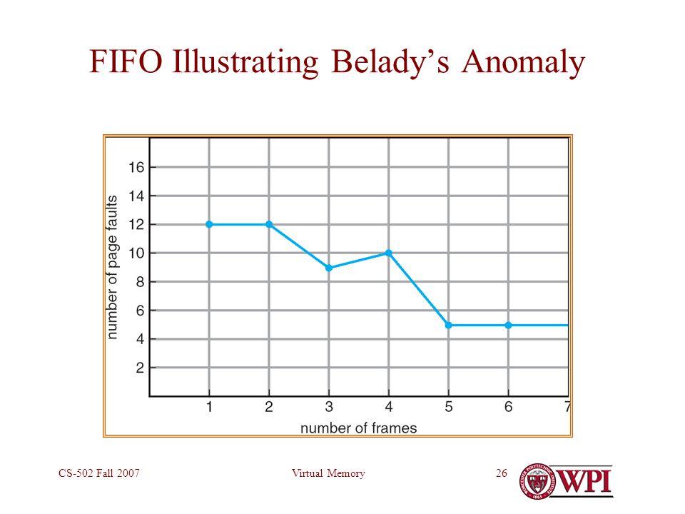 Virtual MemoryCS-502 Fall 200726 FIFO Illustrating Belady's Anomaly