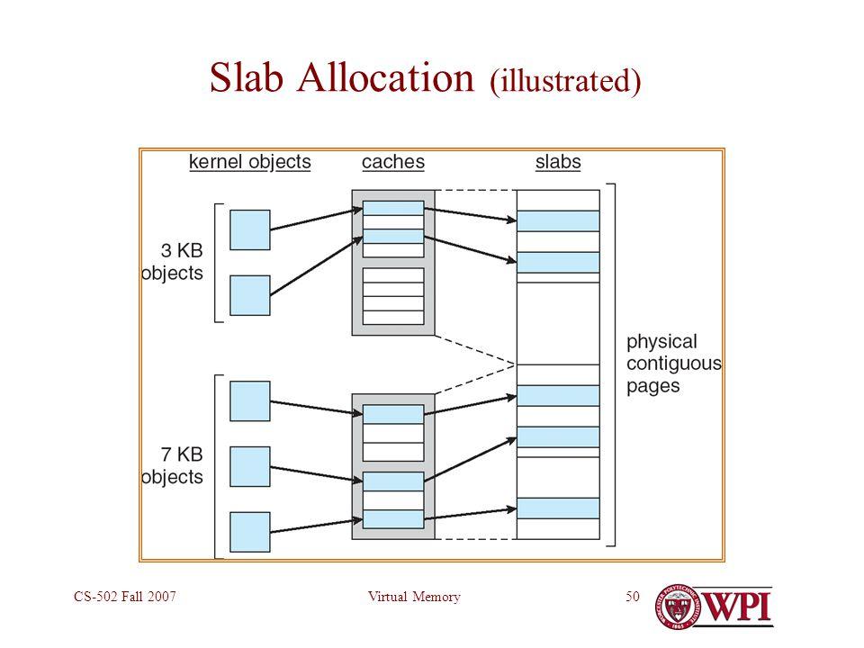 Virtual MemoryCS-502 Fall 200750 Slab Allocation (illustrated)