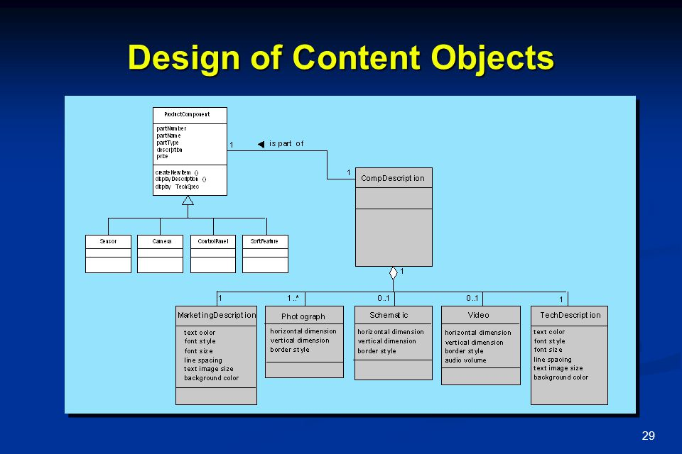 29 Design of Content Objects