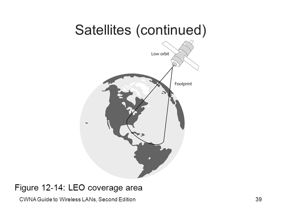 CWNA Guide to Wireless LANs, Second Edition39 Satellites (continued) Figure 12-14: LEO coverage area