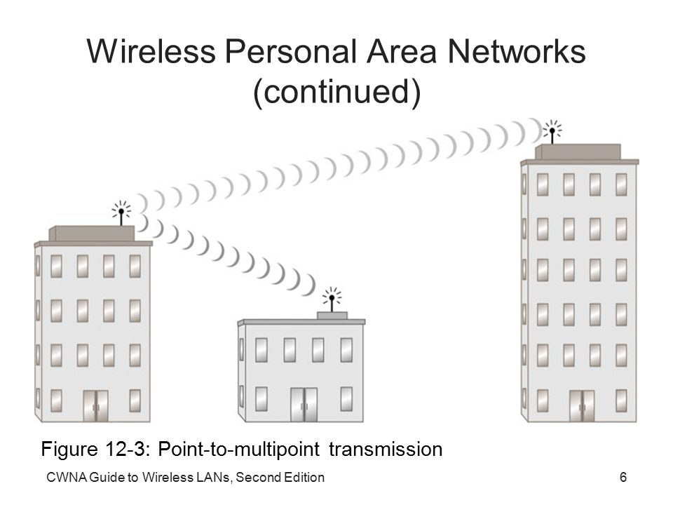 CWNA Guide to Wireless LANs, Second Edition6 Wireless Personal Area Networks (continued) Figure 12-3: Point-to-multipoint transmission