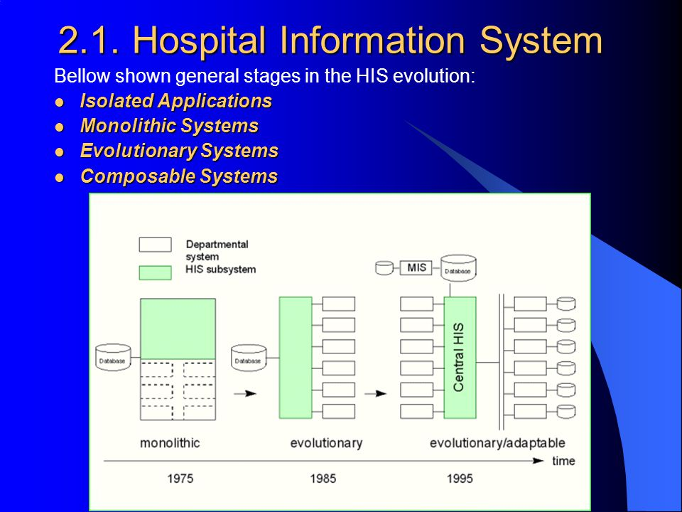 2.1. Hospital Information System Bellow shown general stages in the HIS evolution: Isolated Applications Isolated Applications Monolithic Systems Mono