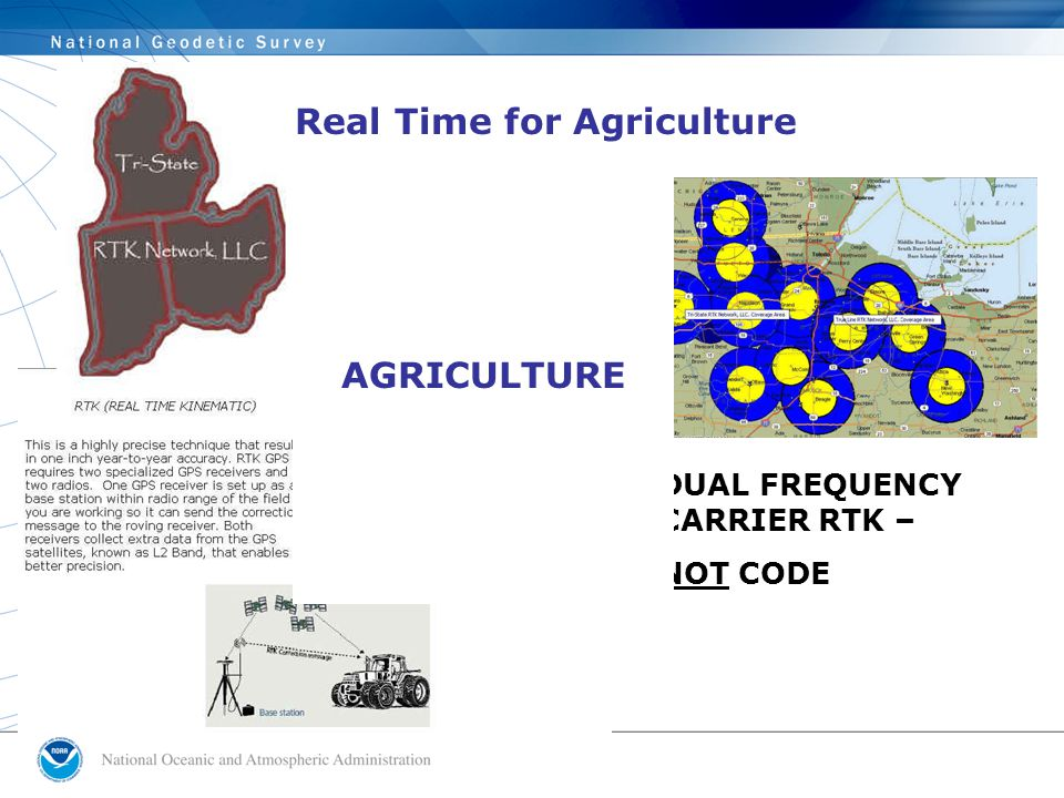 Real Time for Agriculture DUAL FREQUENCY CARRIER RTK – NOT CODE AGRICULTURE