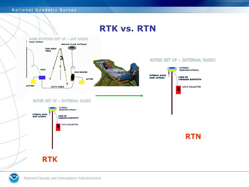 RTK vs. RTN RTK RTN