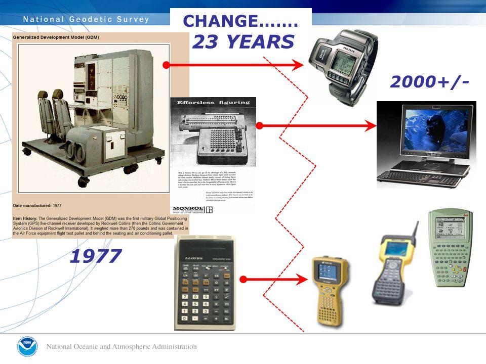 2000+/- 1977 CHANGE……. 23 YEARS