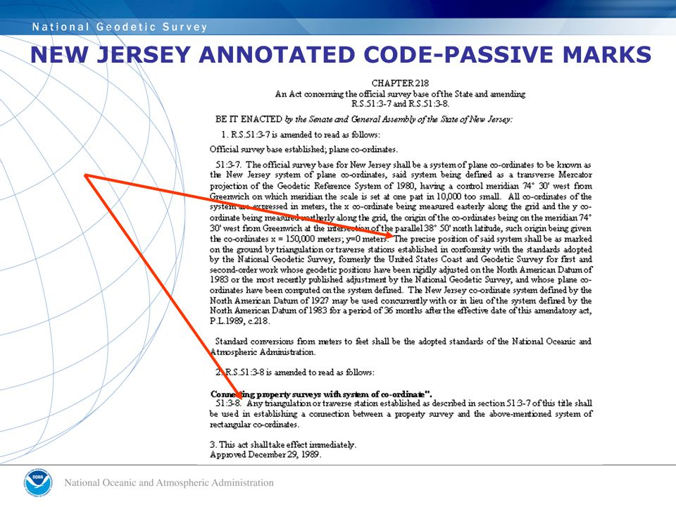 NEW JERSEY ANNOTATED CODE-PASSIVE MARKS
