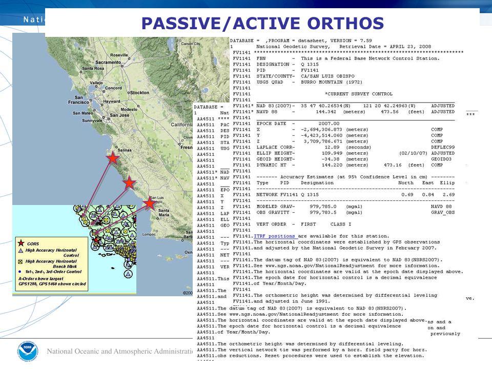 PASSIVE/ACTIVE ORTHOS