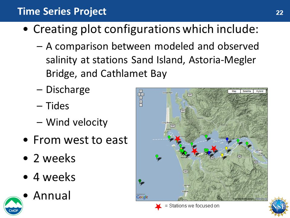 22 Time Series Project Creating plot configurations which include: –A comparison between modeled and observed salinity at stations Sand Island, Astoria-Megler Bridge, and Cathlamet Bay –Discharge –Tides –Wind velocity From west to east 2 weeks 4 weeks Annual = Stations we focused on