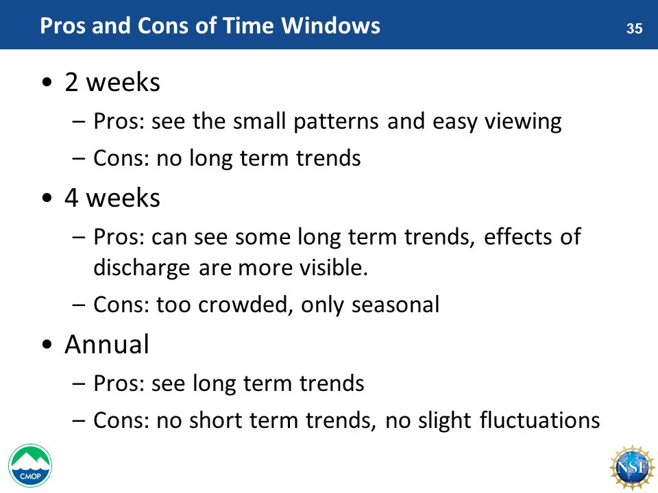 35 Pros and Cons of Time Windows 2 weeks –Pros: see the small patterns and easy viewing –Cons: no long term trends 4 weeks –Pros: can see some long term trends, effects of discharge are more visible.