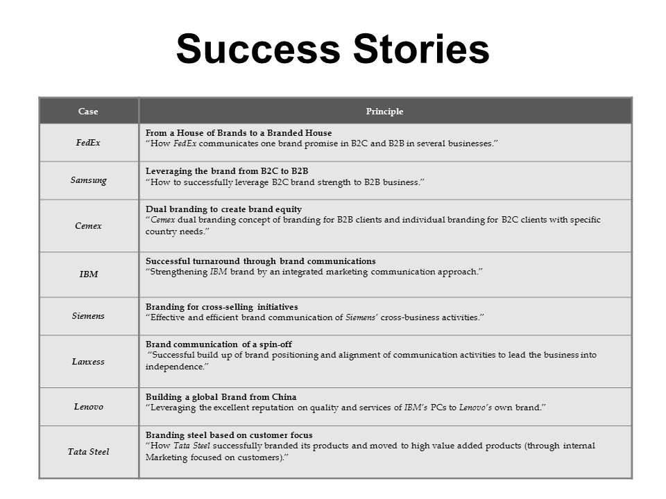 """Success Stories CasePrinciple FedEx From a House of Brands to a Branded House """"How FedEx communicates one brand promise in B2C and B2B in several busi"""