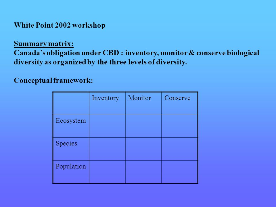 White Point 2002 workshop Summary matrix: Canada's obligation under CBD : inventory, monitor & conserve biological diversity as organized by the three levels of diversity.