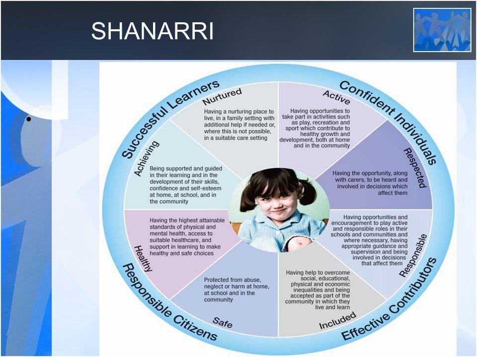 SHANARRI