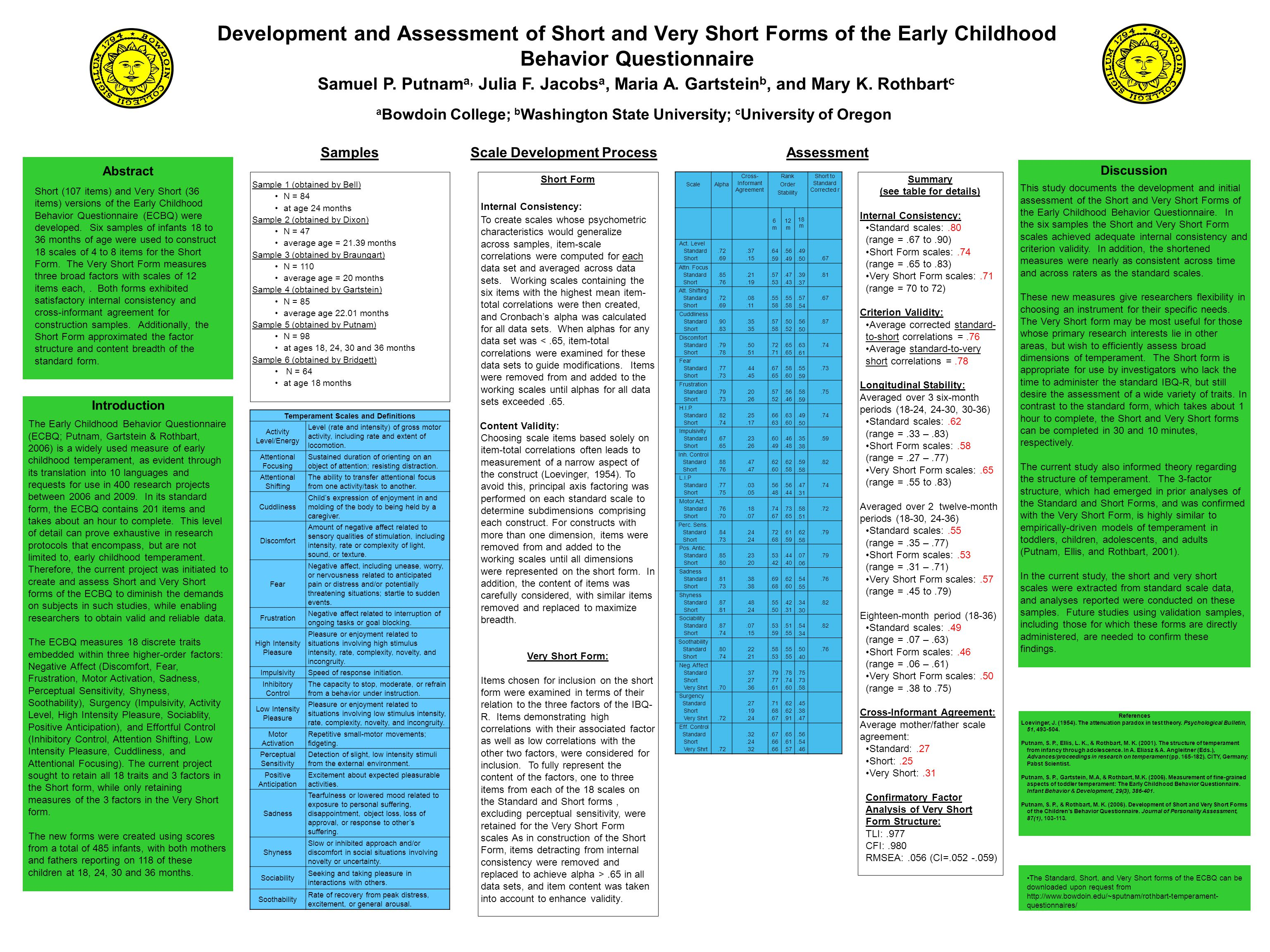 Development and Assessment of Short and Very Short Forms of the Early Childhood Behavior Questionnaire Abstract Short (107 items) and Very Short (36 items) versions of the Early Childhood Behavior Questionnaire (ECBQ) were developed.