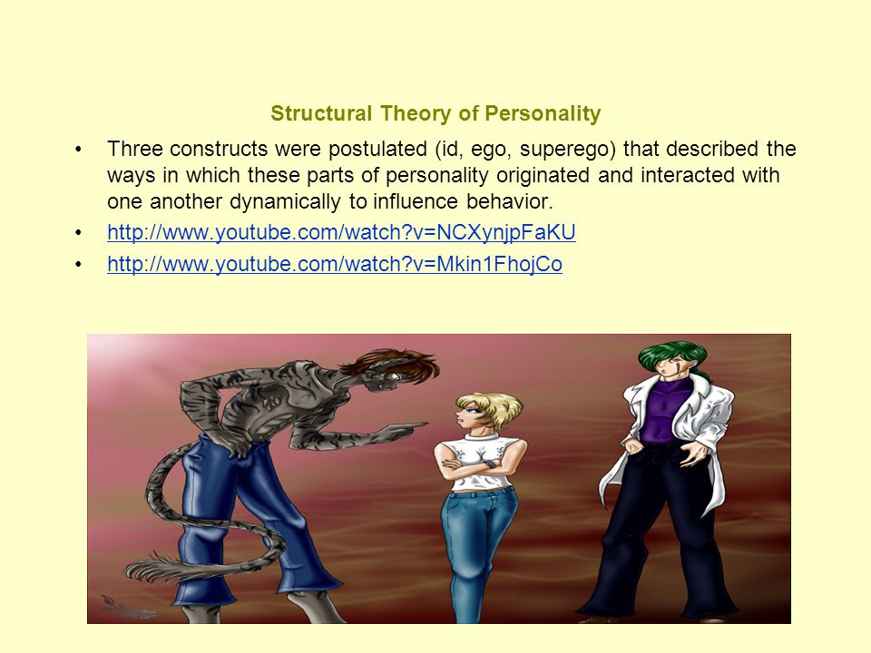 Structural Theory of Personality Three constructs were postulated (id, ego, superego) that described the ways in which these parts of personality orig