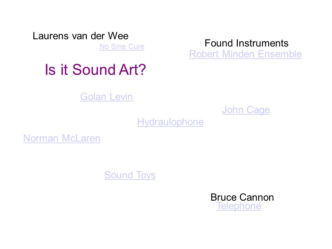 Is it Sound Art.