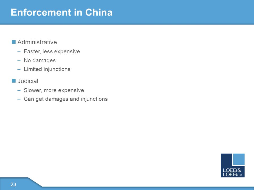 23 Enforcement in China Administrative –Faster, less expensive –No damages –Limited injunctions Judicial –Slower, more expensive –Can get damages and injunctions