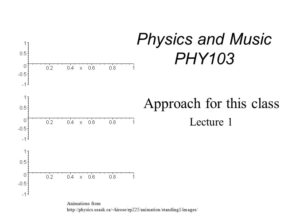 Physics and Music PHY103 Approach for this class Lecture 1 Animations from http://physics.usask.ca/~hirose/ep225/animation/standing1/images/
