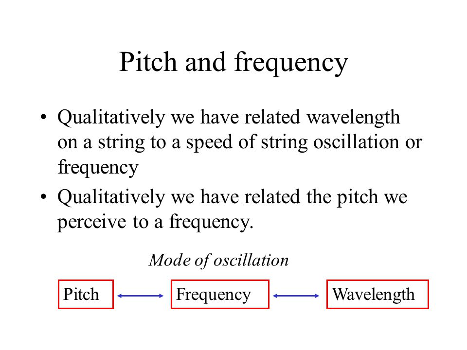 Pitch and frequency Qualitatively we have related wavelength on a string to a speed of string oscillation or frequency Qualitatively we have related the pitch we perceive to a frequency.