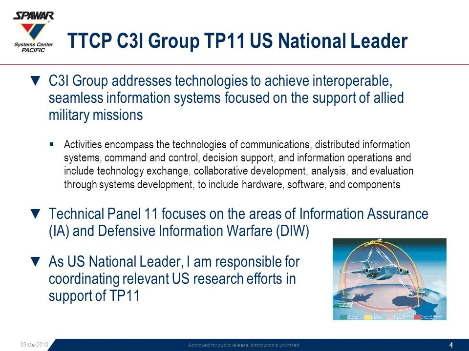 TTCP C3I Group TP11 US National Leader 09 Mar 2010Approved for public release; distribution is unlimited. 4 ▼ C3I Group addresses technologies to achi