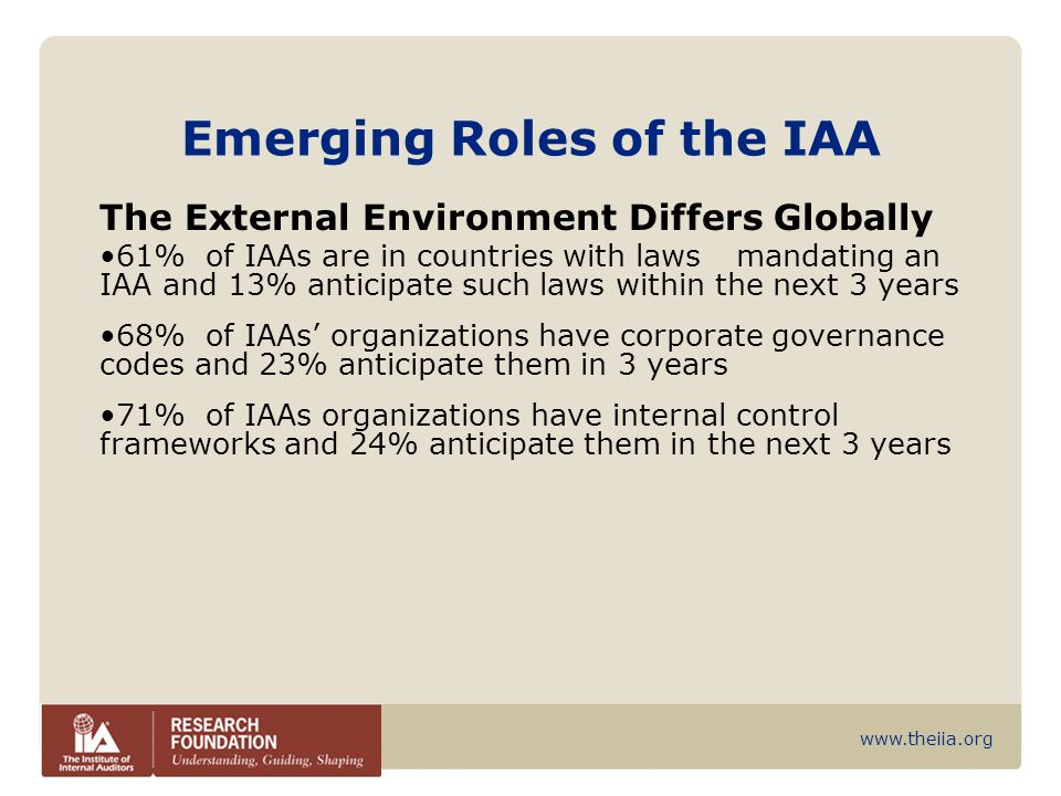 www.theiia.org Emerging Roles of the IAA The External Environment Differs Globally 61%of IAAs are in countries with laws mandating an IAA and 13% anti