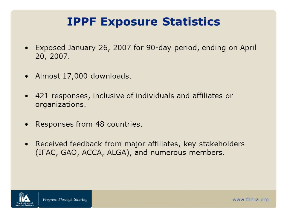 www.theiia.org IPPF Exposure Statistics Exposed January 26, 2007 for 90-day period, ending on April 20, 2007. Almost 17,000 downloads. 421 responses,