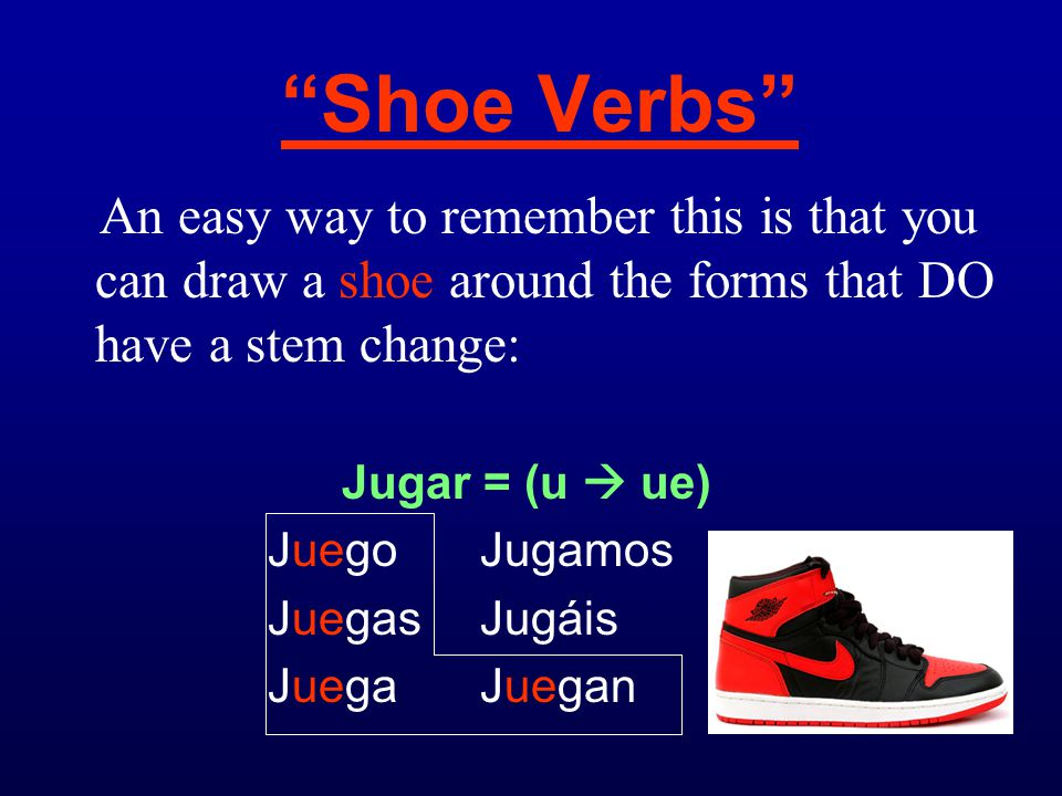 Shoe Verbs An easy way to remember this is that you can draw a shoe around the forms that DO have a stem change: Jugar = (u  ue) JuegoJugamos JuegasJugáis JuegaJuegan