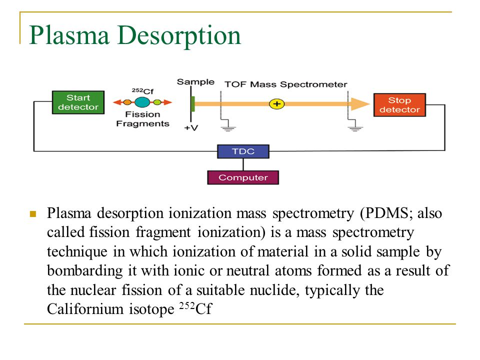 Plasma Desorption Plasma desorption ionization mass spectrometry (PDMS; also called fission fragment ionization) is a mass spectrometry technique in which ionization of material in a solid sample by bombarding it with ionic or neutral atoms formed as a result of the nuclear fission of a suitable nuclide, typically the Californium isotope 252 Cf