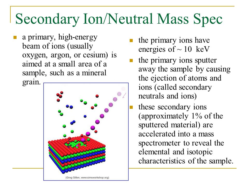 Secondary Ion/Neutral Mass Spec a primary, high-energy beam of ions (usually oxygen, argon, or cesium) is aimed at a small area of a sample, such as a mineral grain.