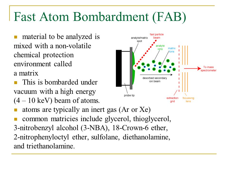Fast Atom Bombardment (FAB) material to be analyzed is mixed with a non-volatile chemical protection environment called a matrix This is bombarded under vacuum with a high energy (4 – 10 keV) beam of atoms.