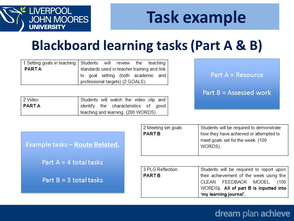 Blackboard learning tasks (Part A & B) 1 Setting goals in teaching PART A Students will review the teaching standards used in teacher training and link to goal setting (both academic and professional targets) (2 GOALS).