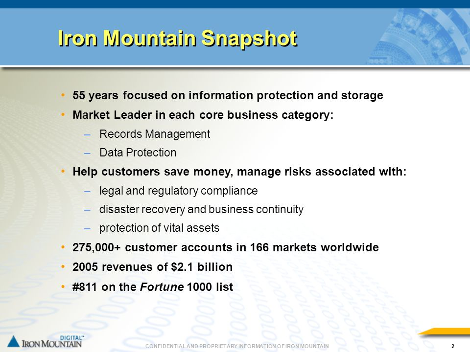 CONFIDENTIAL AND PROPRIETARY INFORMATION OF IRON MOUNTAIN3 PC Data Protection Connected ® Backup/PC World wide leader in PC data protection 800+ corporate customers 2.5 million PCs Protected product seats licensed to date 250K+ subscription users 3+ petabytes of customer data under our protection Service uptime 100% Our data protection solutions cover you from the data center through the edge of the network, protecting your business critical information from servers to PCs and laptops Iron Mountain is the gold standard for PC data protection. – Michael Shisko, Hitachi Corp.