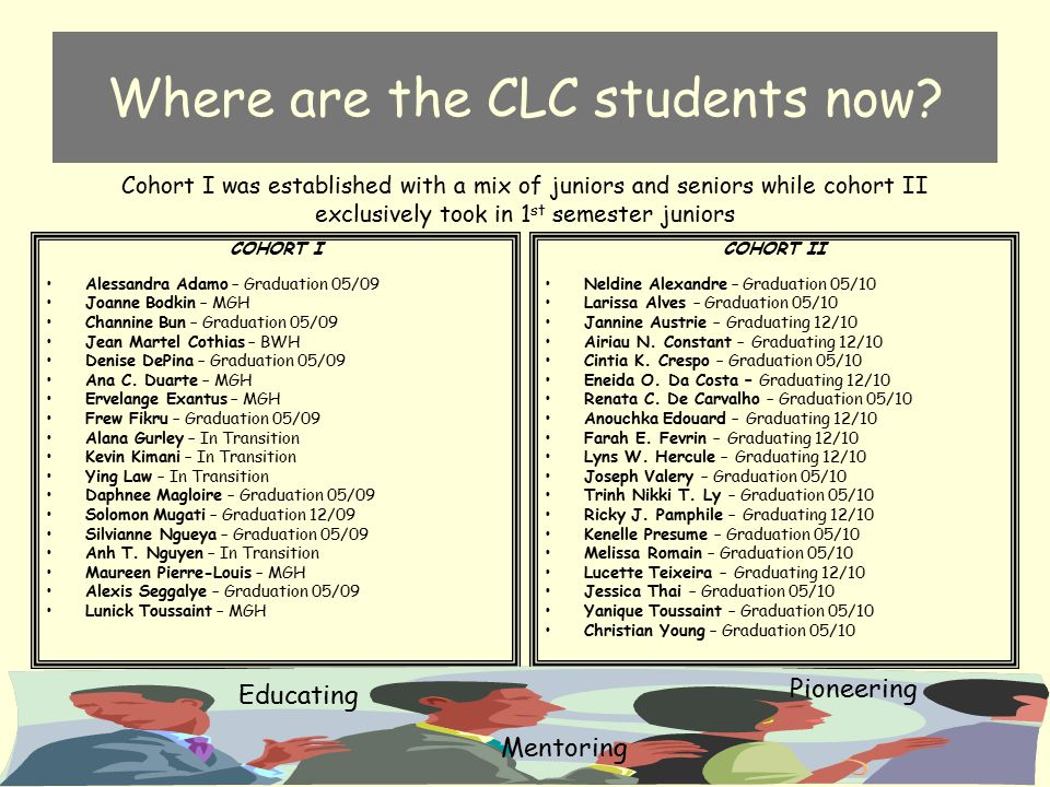 Where are the CLC students now? COHORT I Alessandra Adamo – Graduation 05/09 Joanne Bodkin – MGH Channine Bun – Graduation 05/09 Jean Martel Cothias –