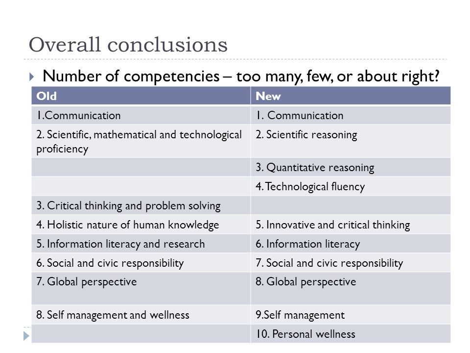 Overall conclusions  Number of competencies – too many, few, or about right.