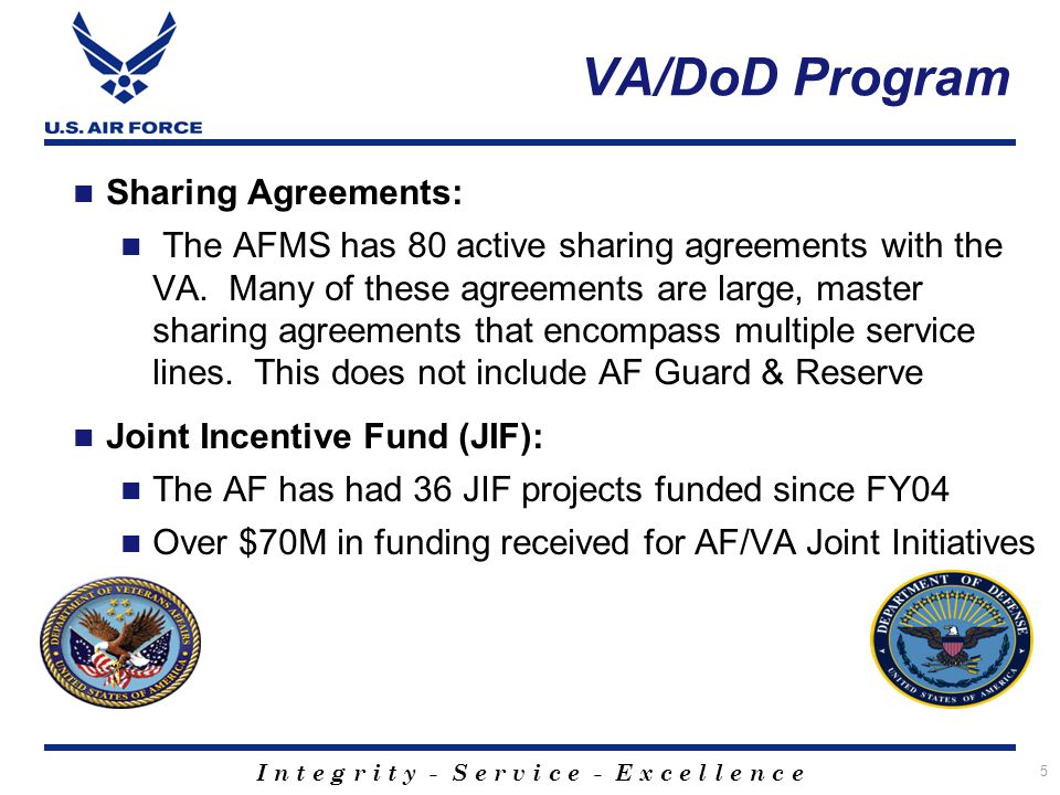 I n t e g r i t y - S e r v i c e - E x c e l l e n c e 5 VA/DoD Program Sharing Agreements: The AFMS has 80 active sharing agreements with the VA. Ma