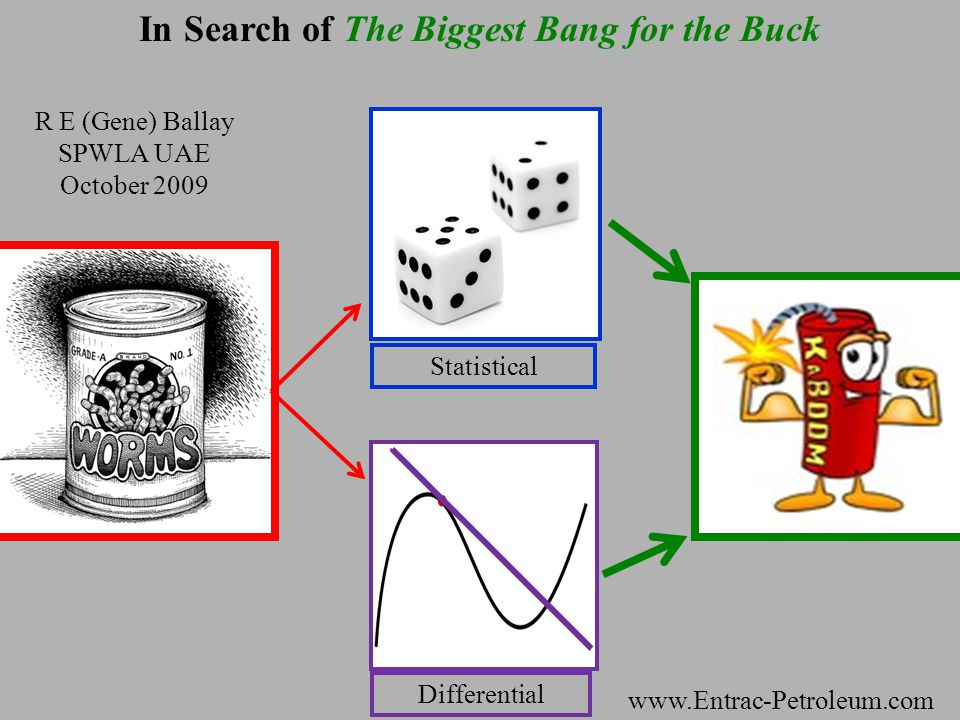 In Search of The Biggest Bang for the Buck + / - 1  will encompass ~ 68% of the distribution +/- 2  ~ 95 % of the distribution, Approximate the Phi relative uncertainty of 15% @ 10 pu (1.5 pu) as 2  ~ 1.5 pu =>  ~ 0.75 pu for Monte Carlo Simulation purposes Approximate the m relative uncertainty of 10% @ 2.00 (0.2) as 2  ~ 0.2 =>  ~ 0.1 for Monte Carlo Simulation purposes Approximate the n relative uncertainty of 5% @ 2.00 (0.1) as 2  ~ 0.1 =>  ~ 0.05 for Monte Carlo Simulation purposes These mean values and standard deviations form the Base Case, against which one compares the MC results Exhibit following m & n Uncertainty