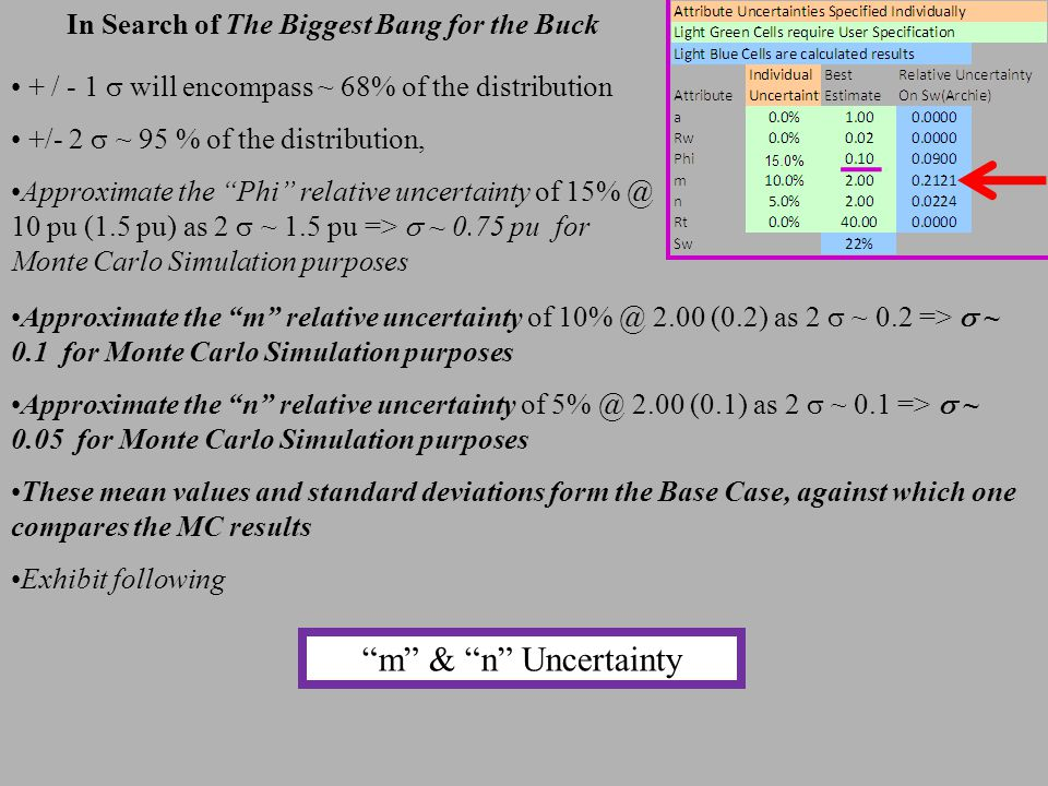 In Search of The Biggest Bang for the Buck + / - 1  will encompass ~ 68% of the distribution +/- 2  ~ 95 % of the distribution, Approximate the Phi relative uncertainty of 15% @ 10 pu (1.5 pu) as 2  ~ 1.5 pu =>  ~ 0.75 pu for Monte Carlo Simulation purposes Approximate the m relative uncertainty of 10% @ 2.00 (0.2) as 2  ~ 0.2 =>  ~ 0.1 for Monte Carlo Simulation purposes Approximate the n relative uncertainty of 5% @ 2.00 (0.1) as 2  ~ 0.1 =>  ~ 0.05 for Monte Carlo Simulation purposes These mean values and standard deviations form the Base Case, against which one compares the MC results Exhibit following m & n Uncertainty