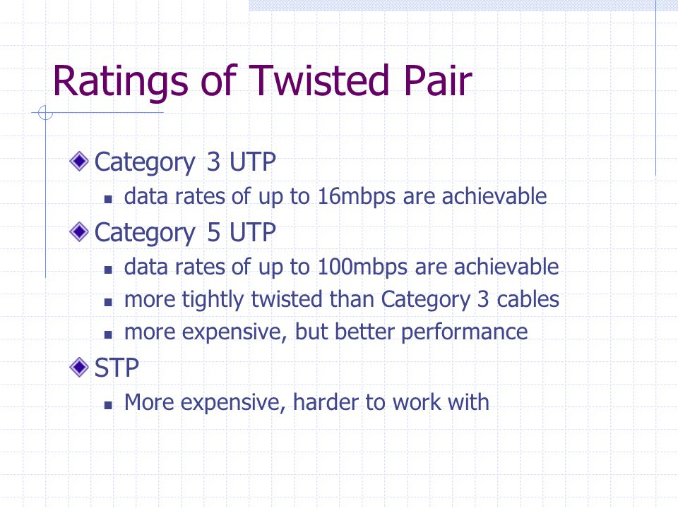 Ratings of Twisted Pair Category 3 UTP data rates of up to 16mbps are achievable Category 5 UTP data rates of up to 100mbps are achievable more tightly twisted than Category 3 cables more expensive, but better performance STP More expensive, harder to work with