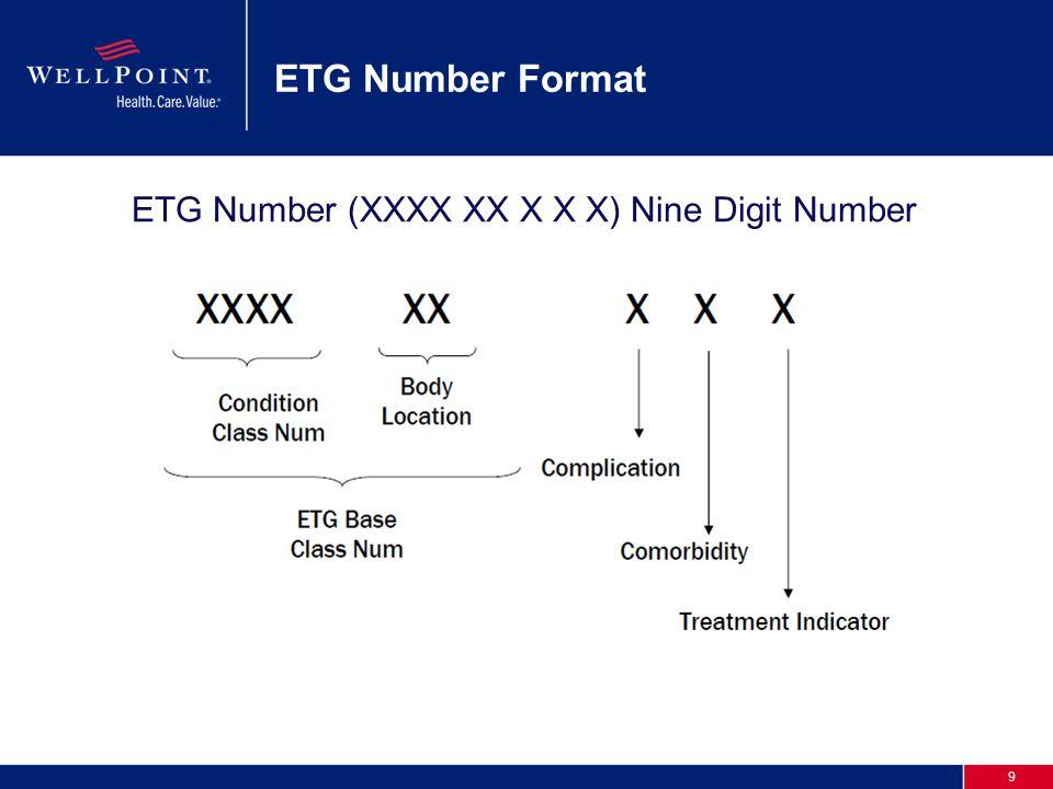 9 ETG Number Format ETG Number (XXXX XX X X X) Nine Digit Number