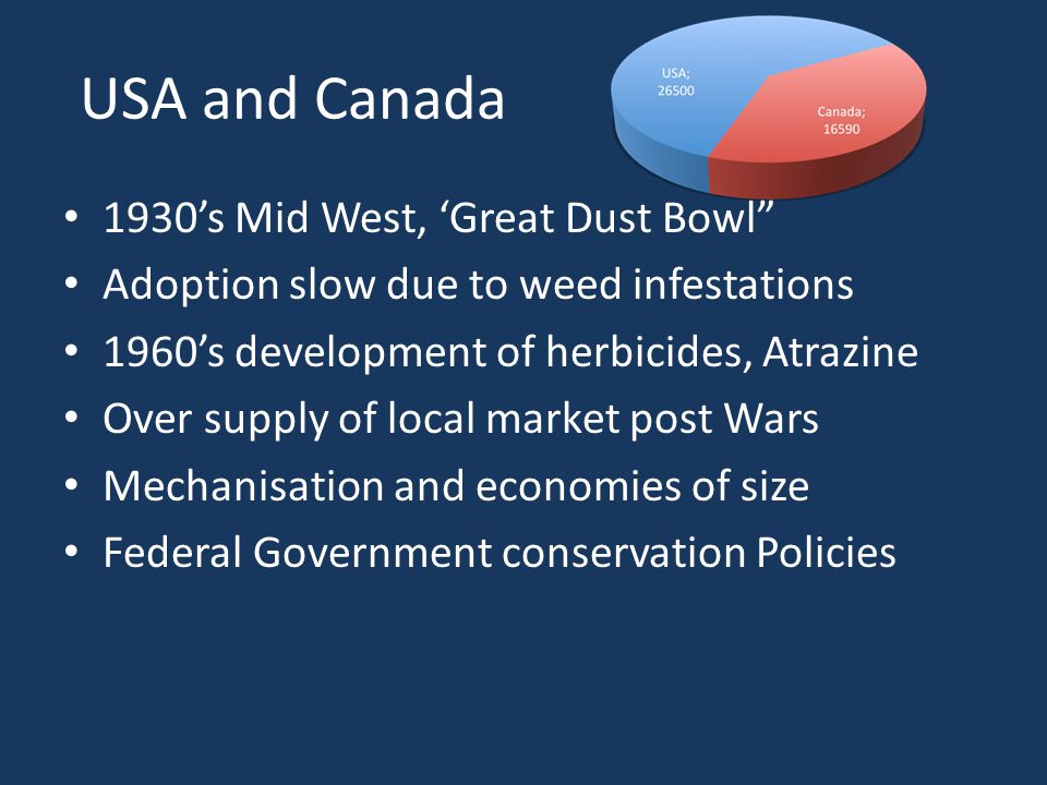 USA and Canada 1930's Mid West, 'Great Dust Bowl Adoption slow due to weed infestations 1960's development of herbicides, Atrazine Over supply of local market post Wars Mechanisation and economies of size Federal Government conservation Policies