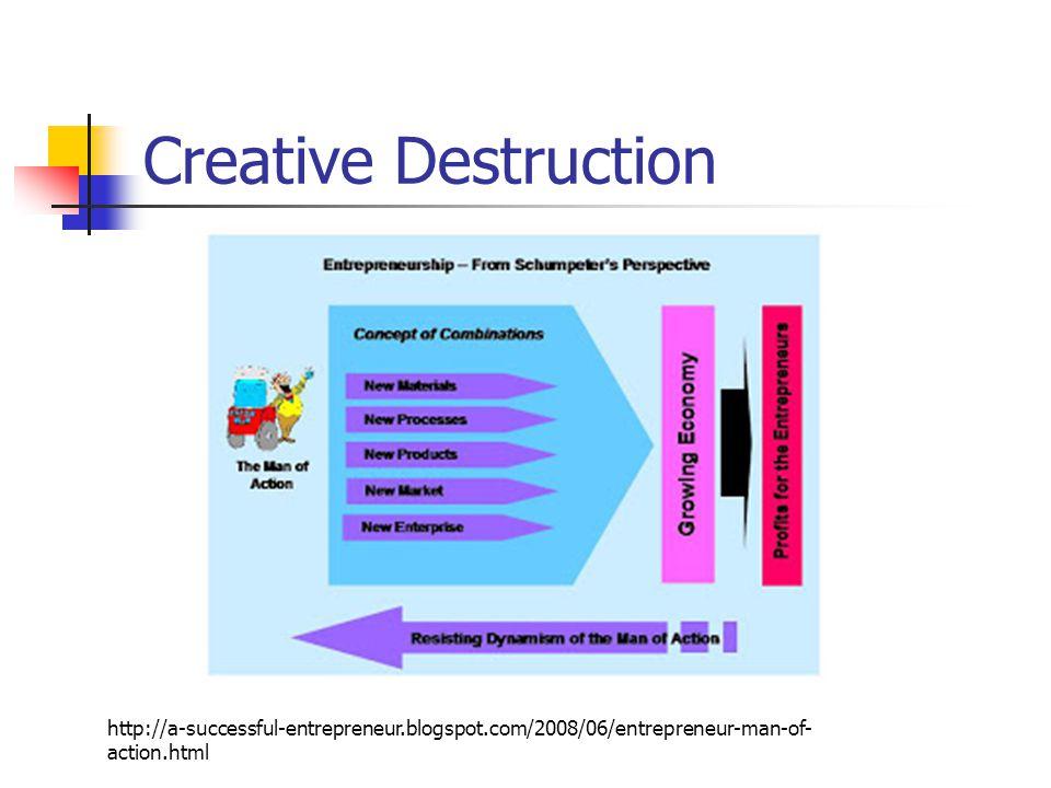 Creative Destruction http://a-successful-entrepreneur.blogspot.com/2008/06/entrepreneur-man-of- action.html