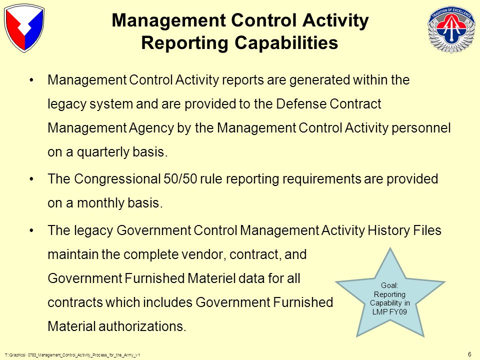 T:\Graphics\ 0783_Management_Control_Activity_Process_for_the_Army_v1 6 Management Control Activity Reporting Capabilities Management Control Activity