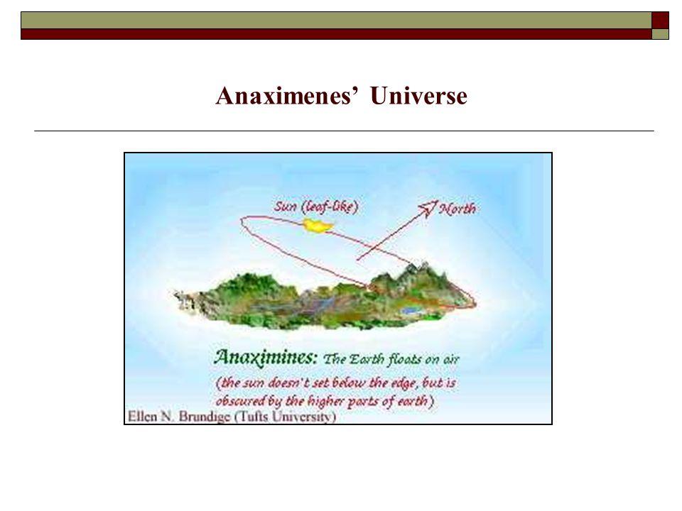 Anaximenes' Universe