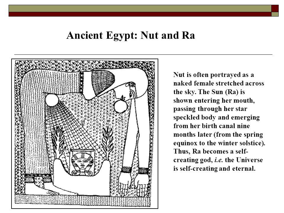 Egyptian Astronomical Chart Annual Solar Motion of Ra Twelve 30-day months With special 5-day unit To bring total to 365