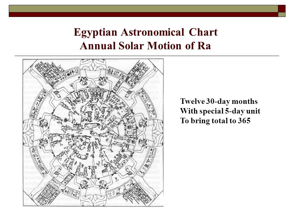 Babylonian (Mesopotamian) Astronomical Record Arithmetical Calculations Predict Eclipses and Planetary Motion