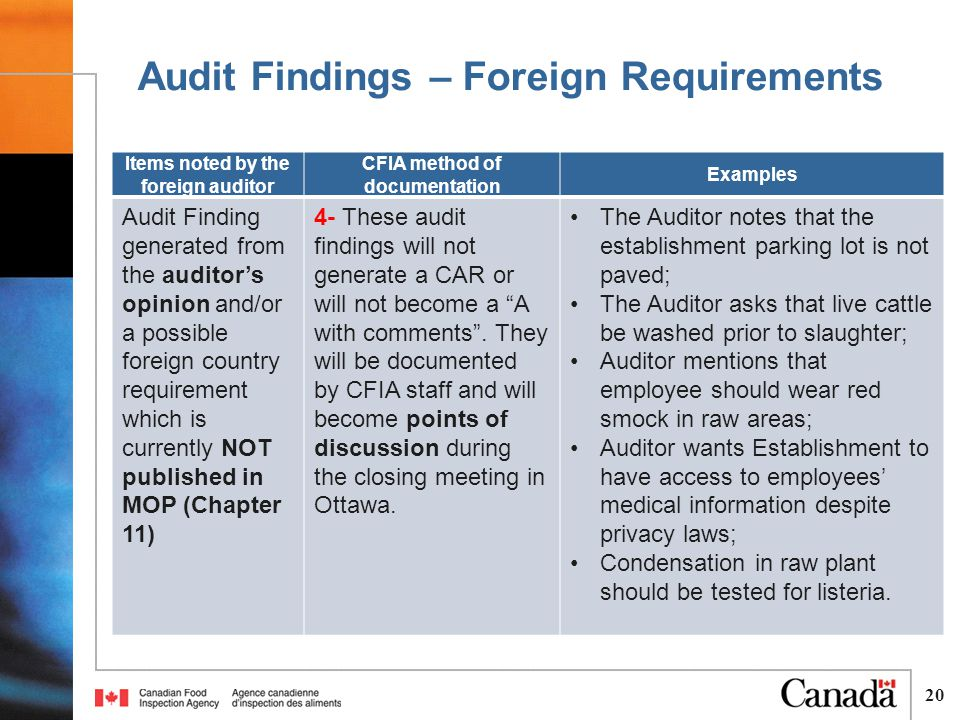 20 Audit Findings – Foreign Requirements Items noted by the foreign auditor CFIA method of documentation Examples Audit Finding generated from the auditor's opinion and/or a possible foreign country requirement which is currently NOT published in MOP (Chapter 11) 4- These audit findings will not generate a CAR or will not become a A with comments .