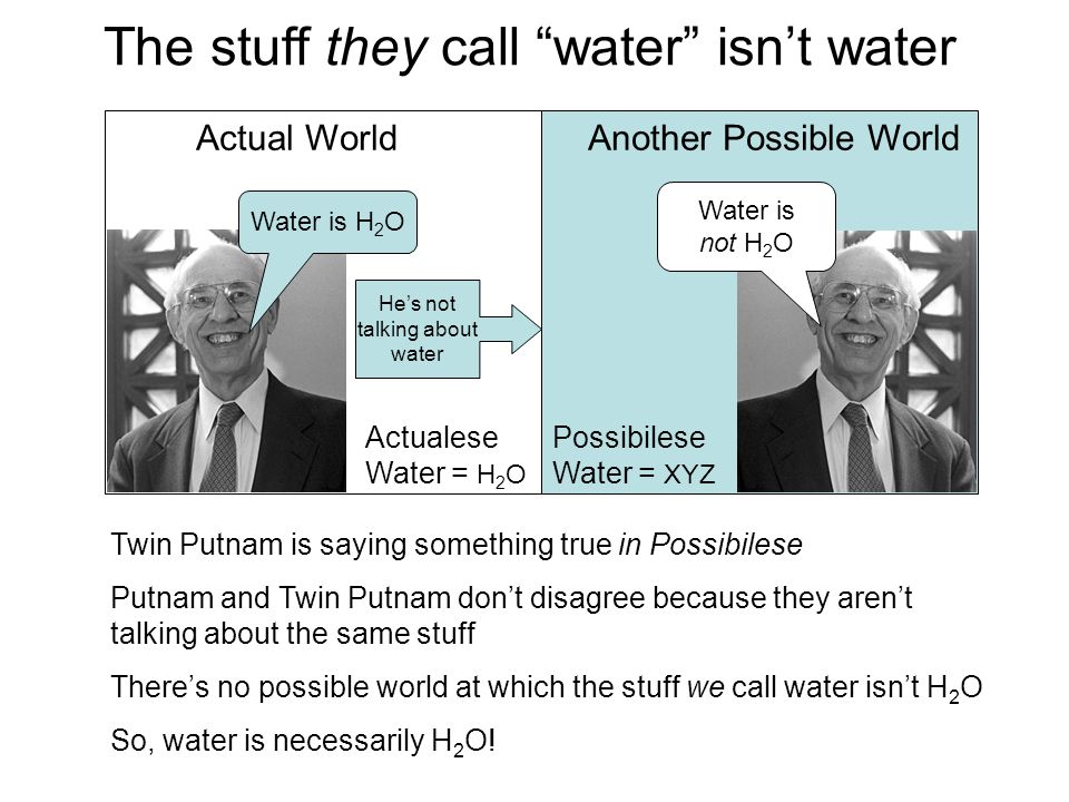 The stuff they call water isn't water Actual WorldAnother Possible World Actualese Water = H 2 O Water is H 2 O Water is not H 2 O Possibilese Water = XYZ He's not talking about water Twin Putnam is saying something true in Possibilese Putnam and Twin Putnam don't disagree because they aren't talking about the same stuff There's no possible world at which the stuff we call water isn't H 2 O So, water is necessarily H 2 O!