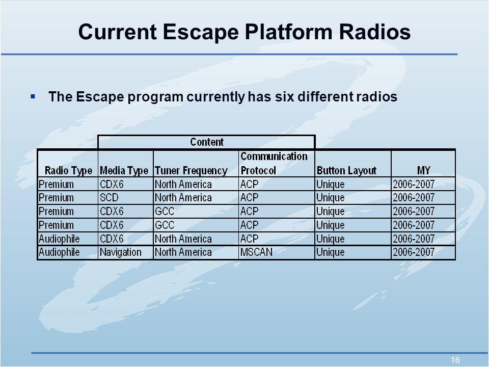 16 Current Escape Platform Radios  The Escape program currently has six different radios