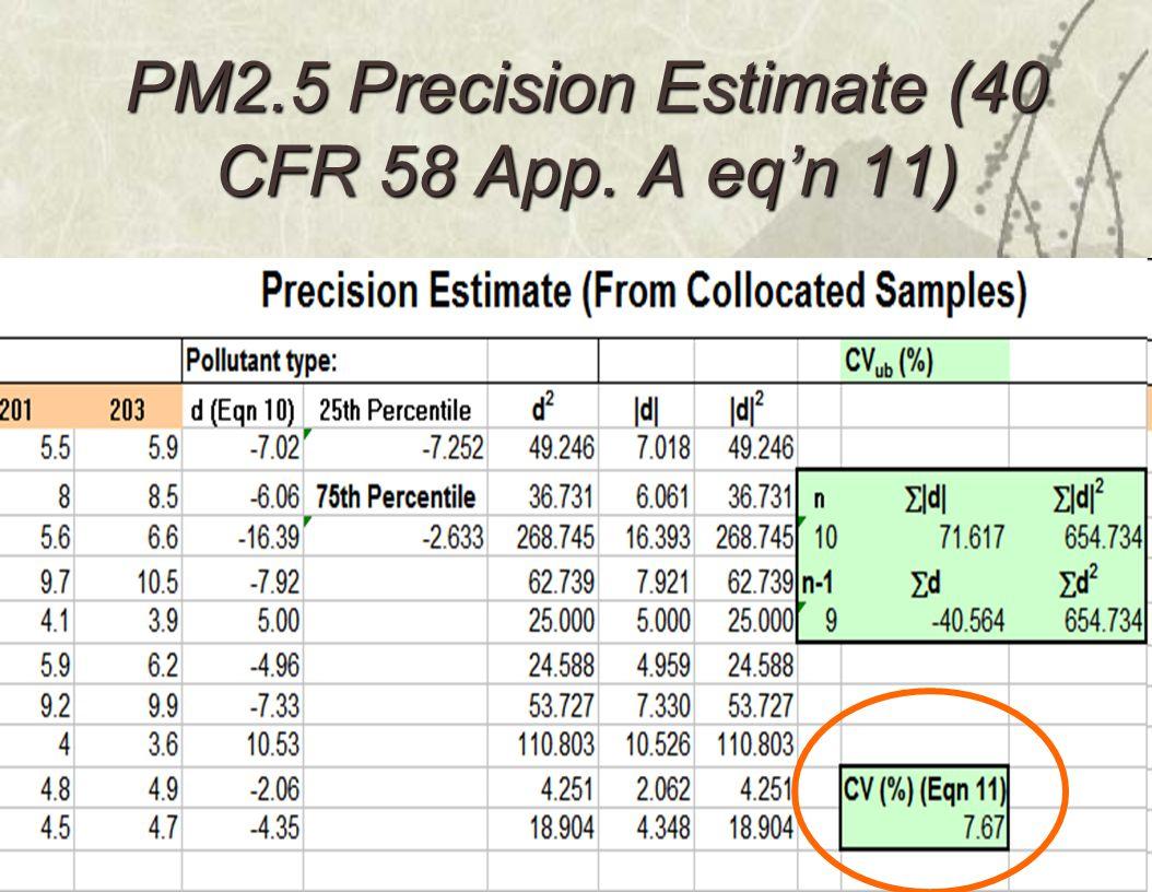 module 610 PM2.5 Precision Estimate (40 CFR 58 App. A eq'n 11)