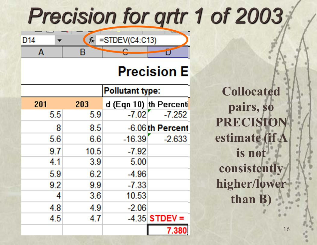 module 616 Precision for qrtr 1 of 2003 Collocated pairs, so PRECISION estimate (if A is not consistently higher/lower than B)