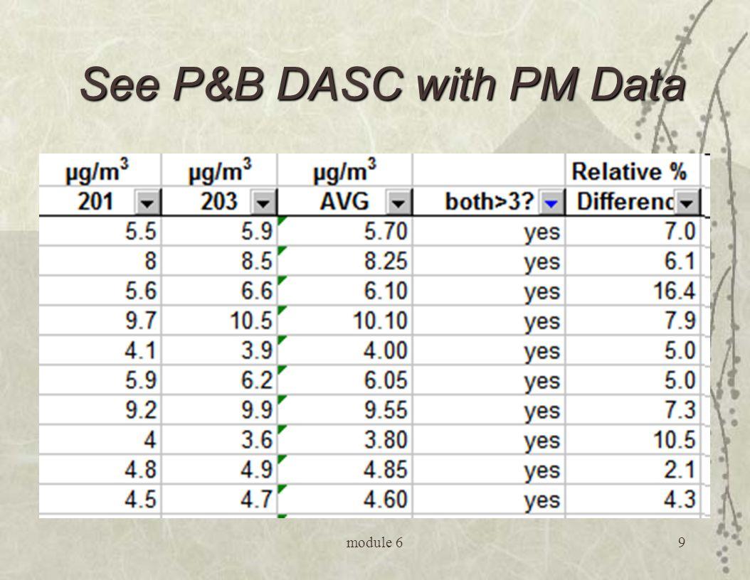 module 69 See P&B DASC with PM Data